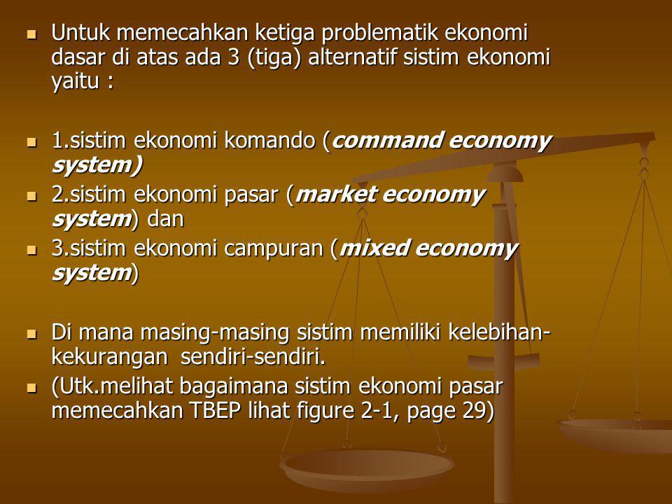 Untuk memecahkan ketiga problematik ekonomi dasar di atas ada 3 (tiga) alternatif sistim ekonomi yaitu : Untuk memecahkan ketiga problematik ekonomi dasar di atas ada 3 (tiga) alternatif sistim ekonomi yaitu : 1.sistim ekonomi komando (command economy system) 1.sistim ekonomi komando (command economy system) 2.sistim ekonomi pasar (market economy system) dan 2.sistim ekonomi pasar (market economy system) dan 3.sistim ekonomi campuran (mixed economy system) 3.sistim ekonomi campuran (mixed economy system) Di mana masing-masing sistim memiliki kelebihan- kekurangan sendiri-sendiri.