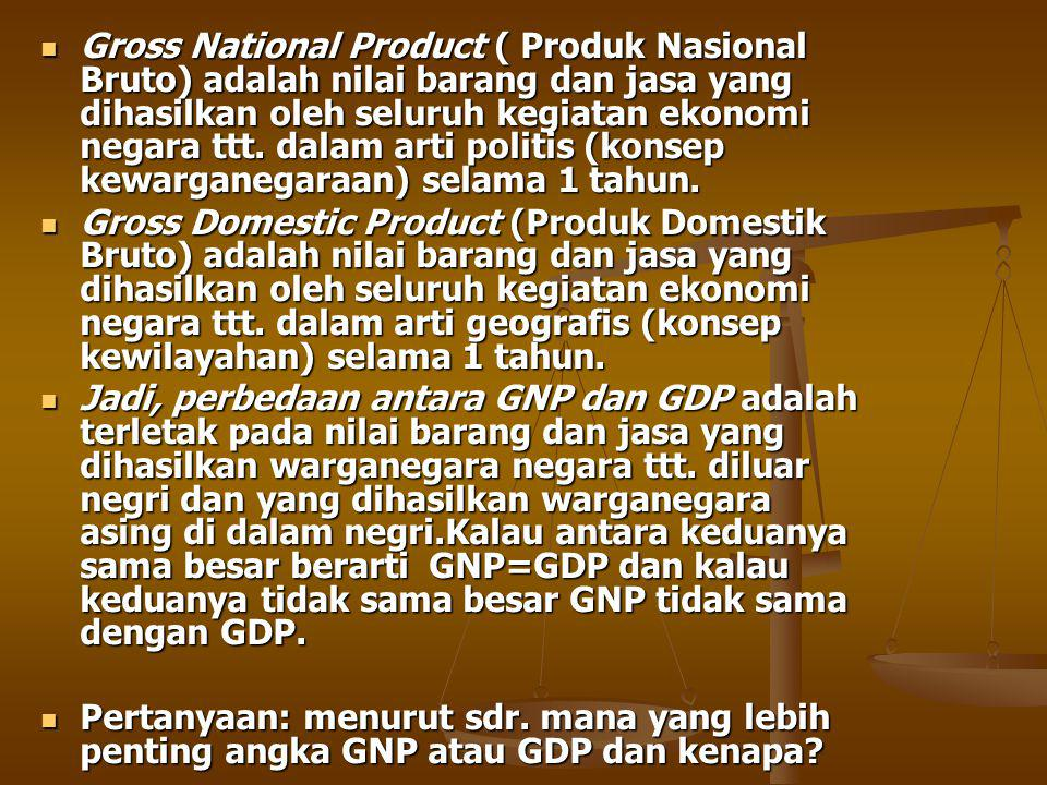 Gross National Product ( Produk Nasional Bruto) adalah nilai barang dan jasa yang dihasilkan oleh seluruh kegiatan ekonomi negara ttt.