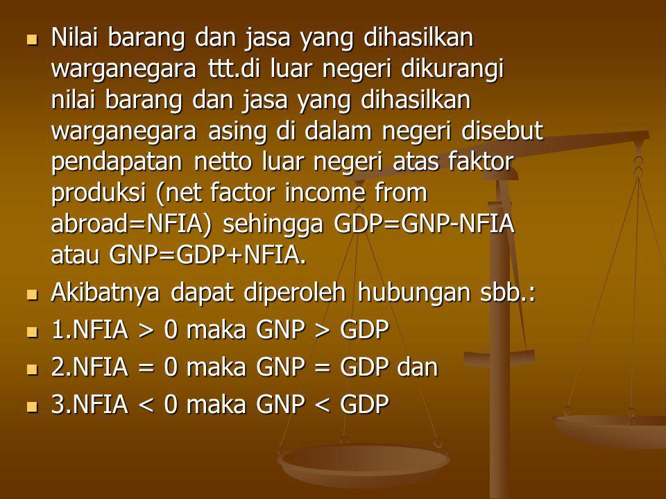 Nilai barang dan jasa yang dihasilkan warganegara ttt.di luar negeri dikurangi nilai barang dan jasa yang dihasilkan warganegara asing di dalam negeri disebut pendapatan netto luar negeri atas faktor produksi (net factor income from abroad=NFIA) sehingga GDP=GNP-NFIA atau GNP=GDP+NFIA.