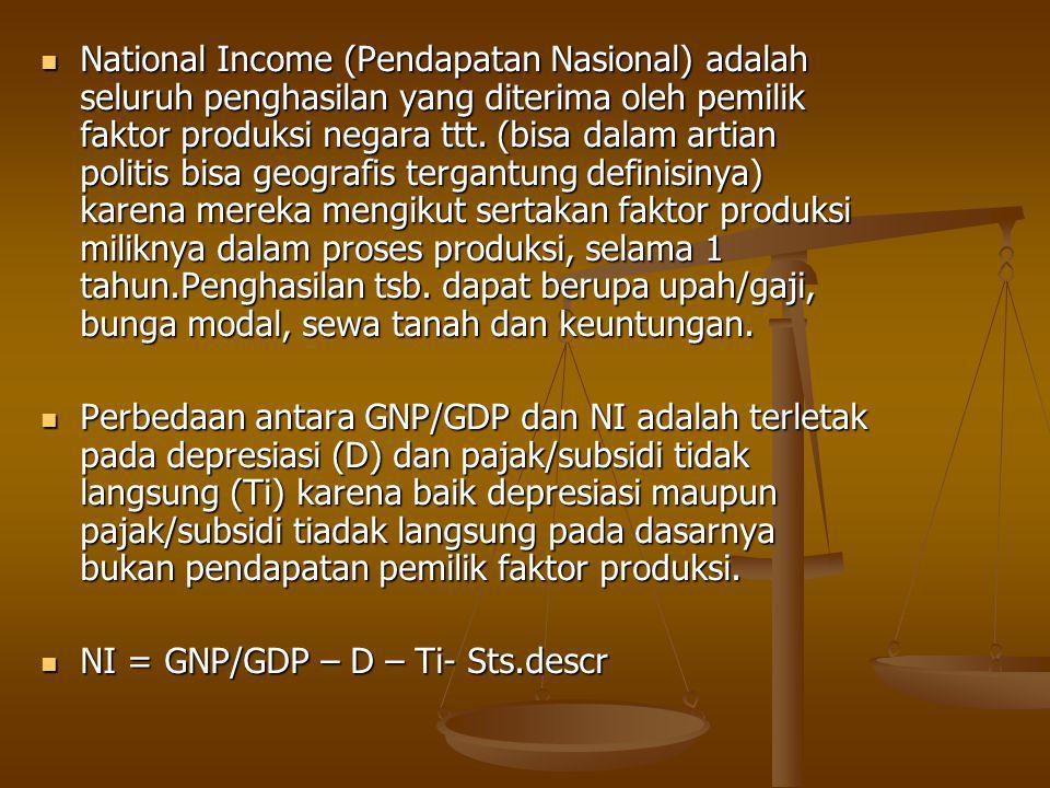 National Income (Pendapatan Nasional) adalah seluruh penghasilan yang diterima oleh pemilik faktor produksi negara ttt.