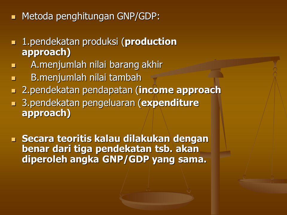Metoda penghitungan GNP/GDP: Metoda penghitungan GNP/GDP: 1.pendekatan produksi (production approach) 1.pendekatan produksi (production approach) A.menjumlah nilai barang akhir A.menjumlah nilai barang akhir B.menjumlah nilai tambah B.menjumlah nilai tambah 2.pendekatan pendapatan (income approach 2.pendekatan pendapatan (income approach 3.pendekatan pengeluaran (expenditure approach) 3.pendekatan pengeluaran (expenditure approach) Secara teoritis kalau dilakukan dengan benar dari tiga pendekatan tsb.