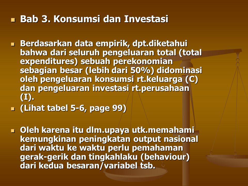 Bab 3.Konsumsi dan Investasi Bab 3.
