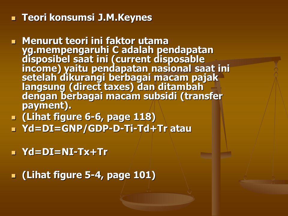 Teori konsumsi J.M.Keynes Teori konsumsi J.M.Keynes Menurut teori ini faktor utama yg.mempengaruhi C adalah pendapatan disposibel saat ini (current disposable income) yaitu pendapatan nasional saat ini setelah dikurangi berbagai macam pajak langsung (direct taxes) dan ditambah dengan berbagai macam subsidi (transfer payment).