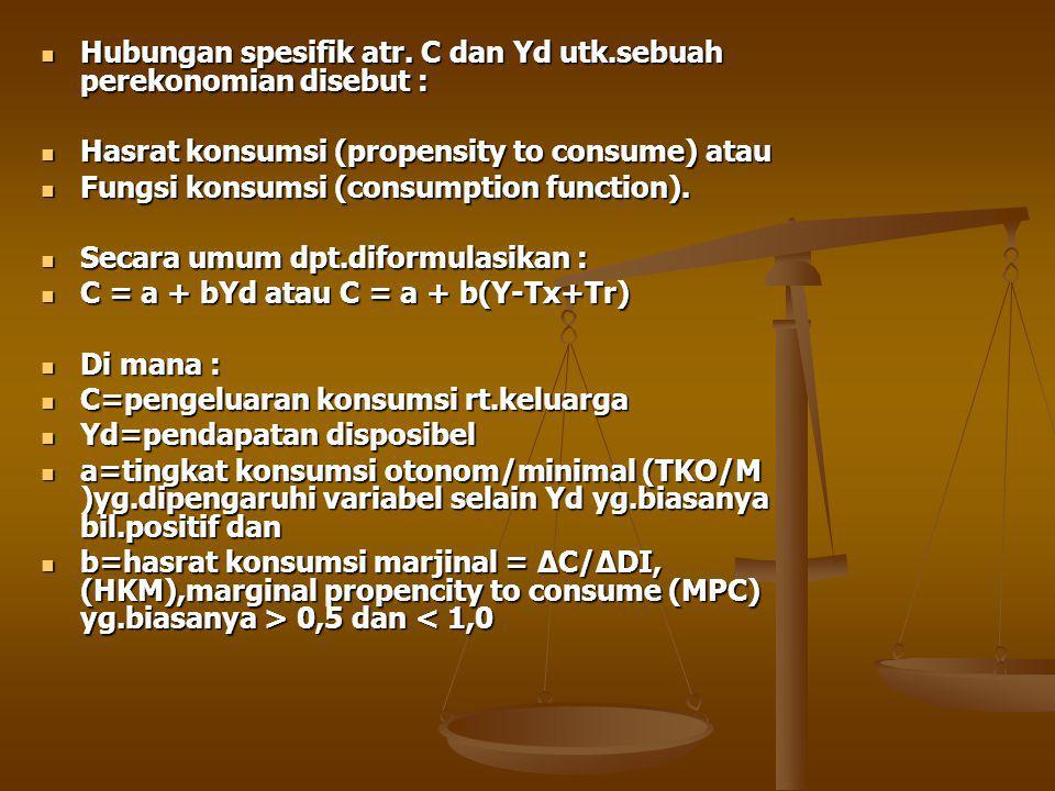 Hubungan spesifik atr.C dan Yd utk.sebuah perekonomian disebut : Hubungan spesifik atr.