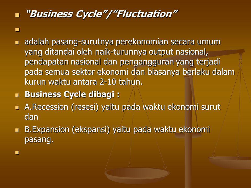 Business Cycle / Fluctuation Business Cycle / Fluctuation adalah pasang-surutnya perekonomian secara umum yang ditandai oleh naik-turunnya output nasional, pendapatan nasional dan pengangguran yang terjadi pada semua sektor ekonomi dan biasanya berlaku dalam kurun waktu antara 2-10 tahun.