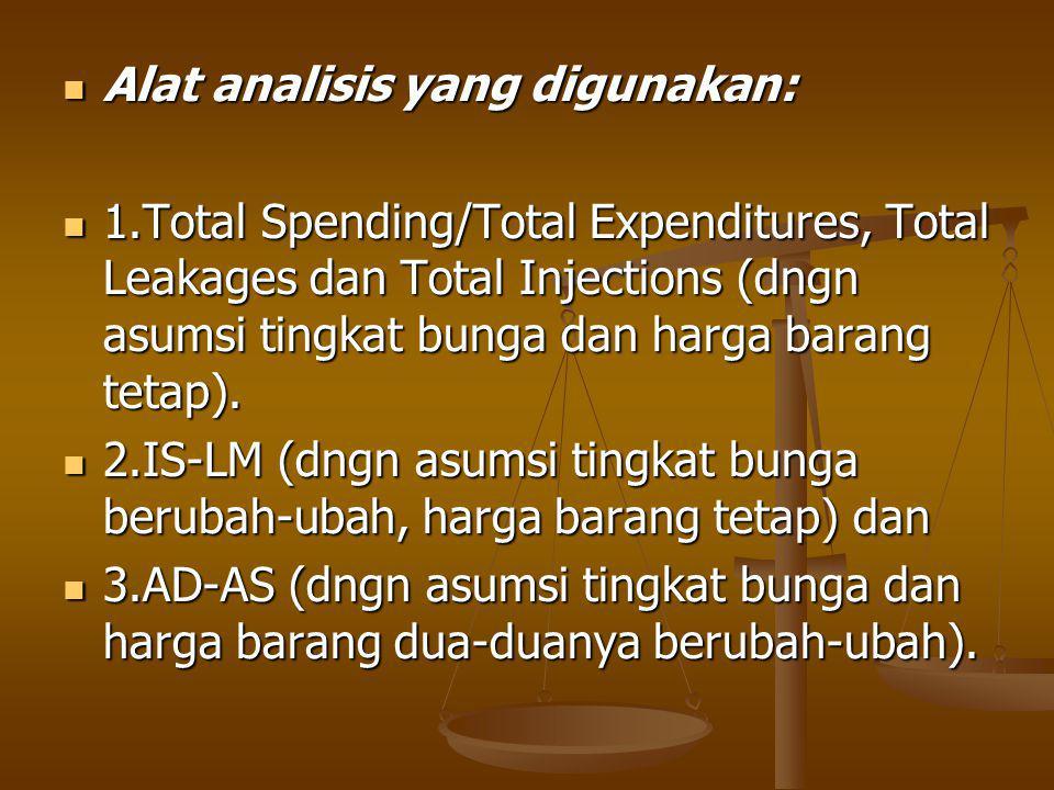 Alat analisis yang digunakan: Alat analisis yang digunakan: 1.Total Spending/Total Expenditures, Total Leakages dan Total Injections (dngn asumsi tingkat bunga dan harga barang tetap).