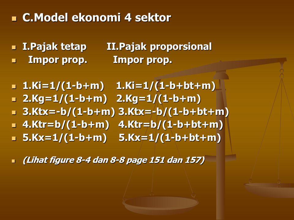 C.Model ekonomi 4 sektor C.Model ekonomi 4 sektor I.Pajak tetap II.Pajak proporsional I.Pajak tetap II.Pajak proporsional Impor prop.