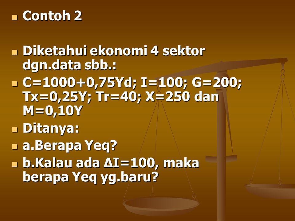 Contoh 2 Contoh 2 Diketahui ekonomi 4 sektor dgn.data sbb.: Diketahui ekonomi 4 sektor dgn.data sbb.: C=1000+0,75Yd; I=100; G=200; Tx=0,25Y; Tr=40; X=250 dan M=0,10Y C=1000+0,75Yd; I=100; G=200; Tx=0,25Y; Tr=40; X=250 dan M=0,10Y Ditanya: Ditanya: a.Berapa Yeq.
