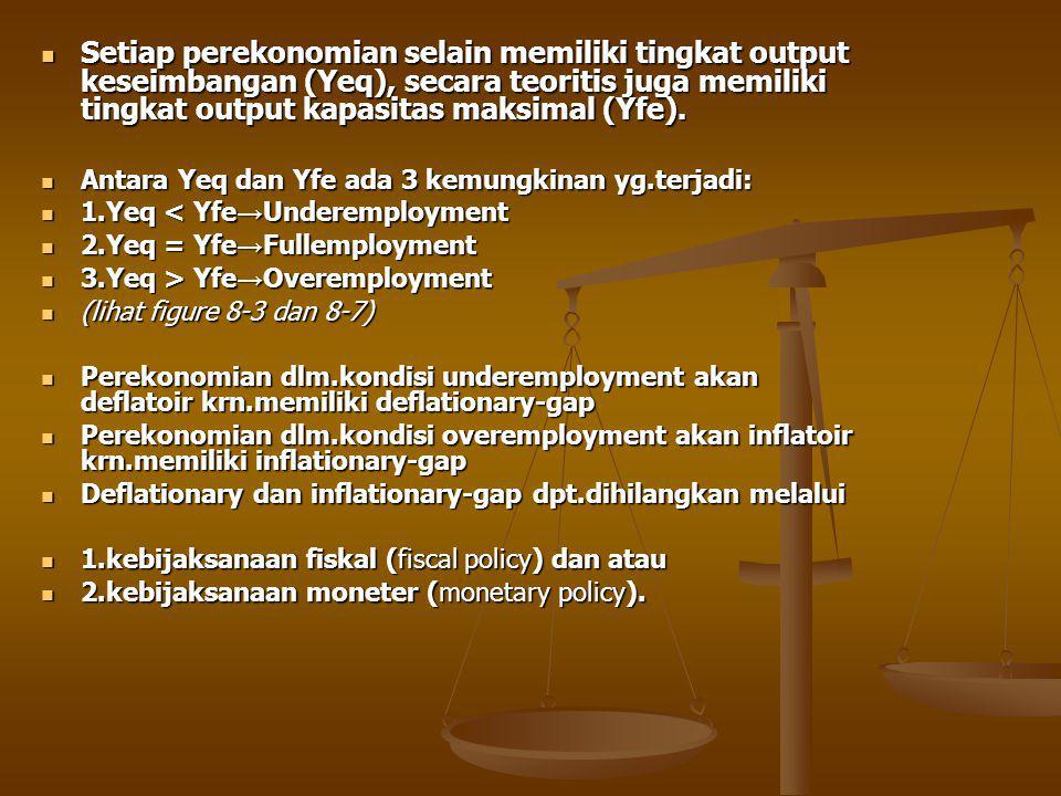 Setiap perekonomian selain memiliki tingkat output keseimbangan (Yeq), secara teoritis juga memiliki tingkat output kapasitas maksimal (Yfe).