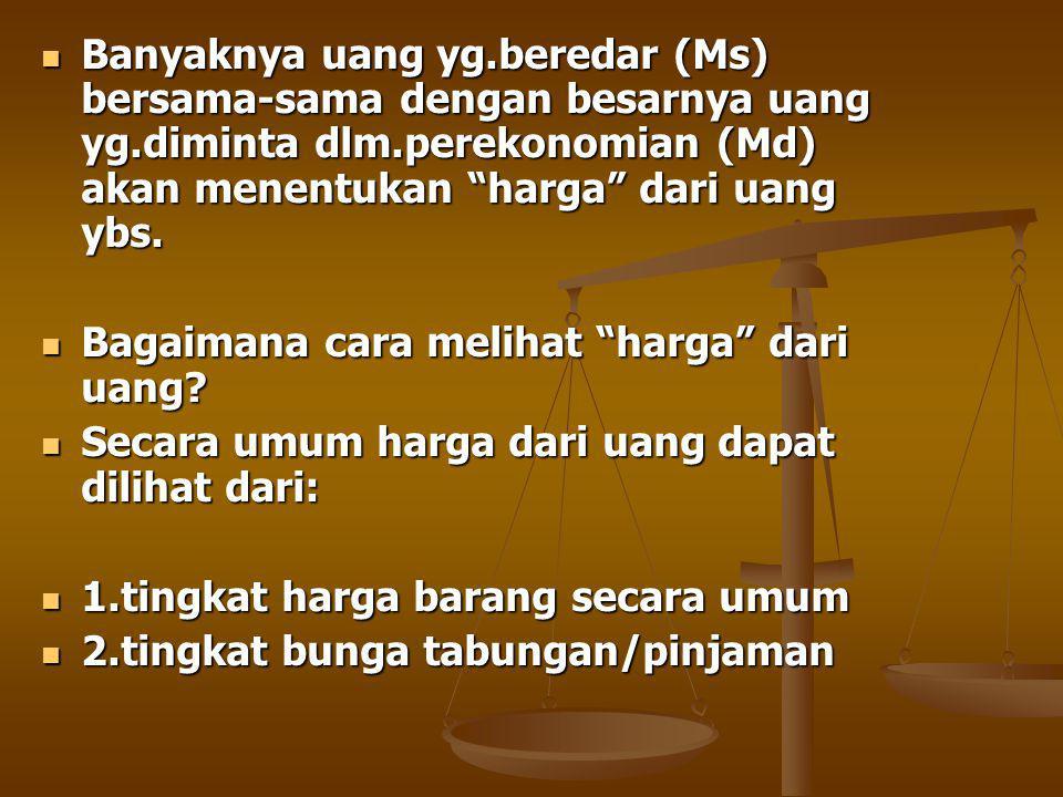 Banyaknya uang yg.beredar (Ms) bersama-sama dengan besarnya uang yg.diminta dlm.perekonomian (Md) akan menentukan harga dari uang ybs.
