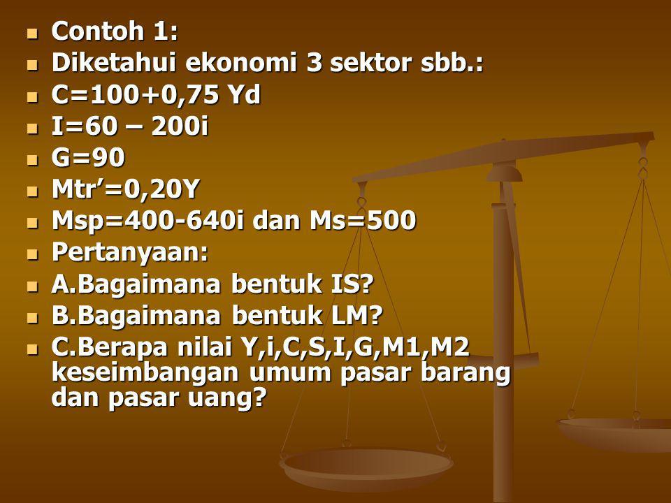 Contoh 1: Contoh 1: Diketahui ekonomi 3 sektor sbb.: Diketahui ekonomi 3 sektor sbb.: C=100+0,75 Yd C=100+0,75 Yd I=60 – 200i I=60 – 200i G=90 G=90 Mtr'=0,20Y Mtr'=0,20Y Msp=400-640i dan Ms=500 Msp=400-640i dan Ms=500 Pertanyaan: Pertanyaan: A.Bagaimana bentuk IS.