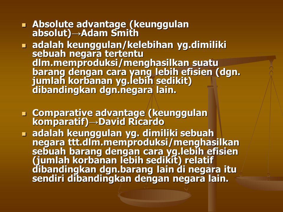 Absolute advantage (keunggulan absolut) → Adam Smith Absolute advantage (keunggulan absolut) → Adam Smith adalah keunggulan/kelebihan yg.dimiliki sebuah negara tertentu dlm.memproduksi/menghasilkan suatu barang dengan cara yang lebih efisien (dgn.