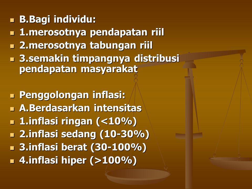 B.Bagi individu: B.Bagi individu: 1.merosotnya pendapatan riil 1.merosotnya pendapatan riil 2.merosotnya tabungan riil 2.merosotnya tabungan riil 3.semakin timpangnya distribusi pendapatan masyarakat 3.semakin timpangnya distribusi pendapatan masyarakat Penggolongan inflasi: Penggolongan inflasi: A.Berdasarkan intensitas A.Berdasarkan intensitas 1.inflasi ringan (<10%) 1.inflasi ringan (<10%) 2.inflasi sedang (10-30%) 2.inflasi sedang (10-30%) 3.inflasi berat (30-100%) 3.inflasi berat (30-100%) 4.inflasi hiper (>100%) 4.inflasi hiper (>100%)
