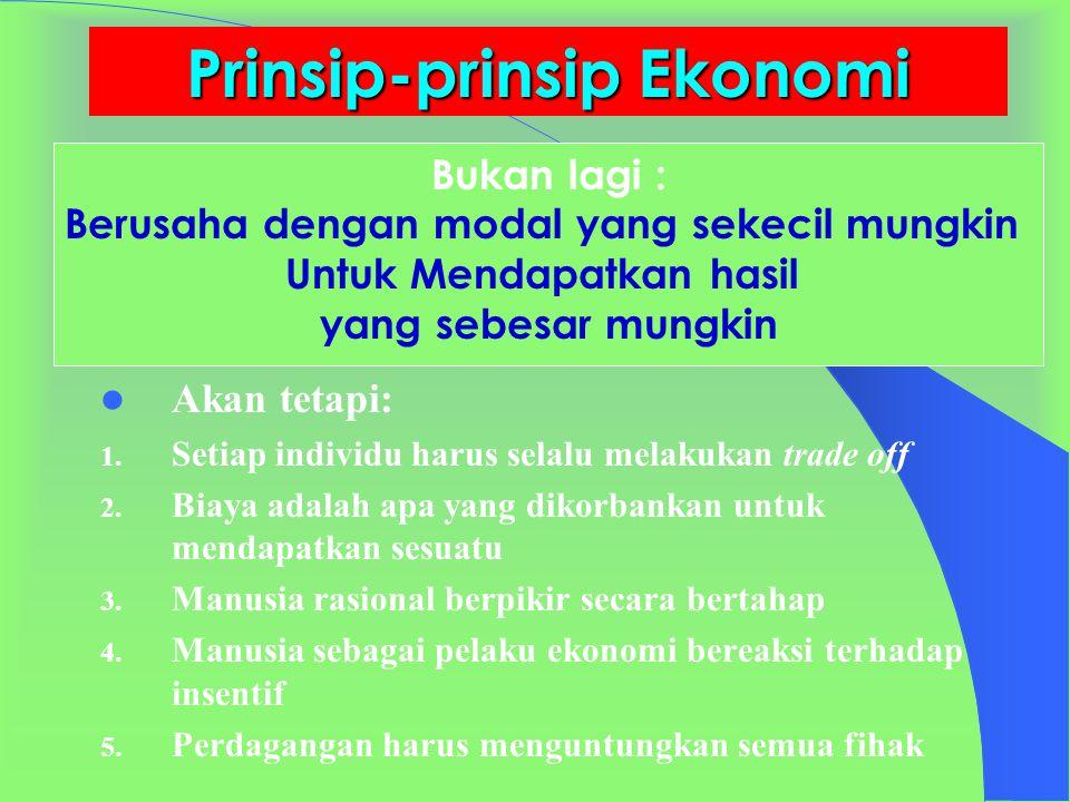 Prinsip-prinsip Ekonomi Akan tetapi: 1.Setiap individu harus selalu melakukan trade off 2.