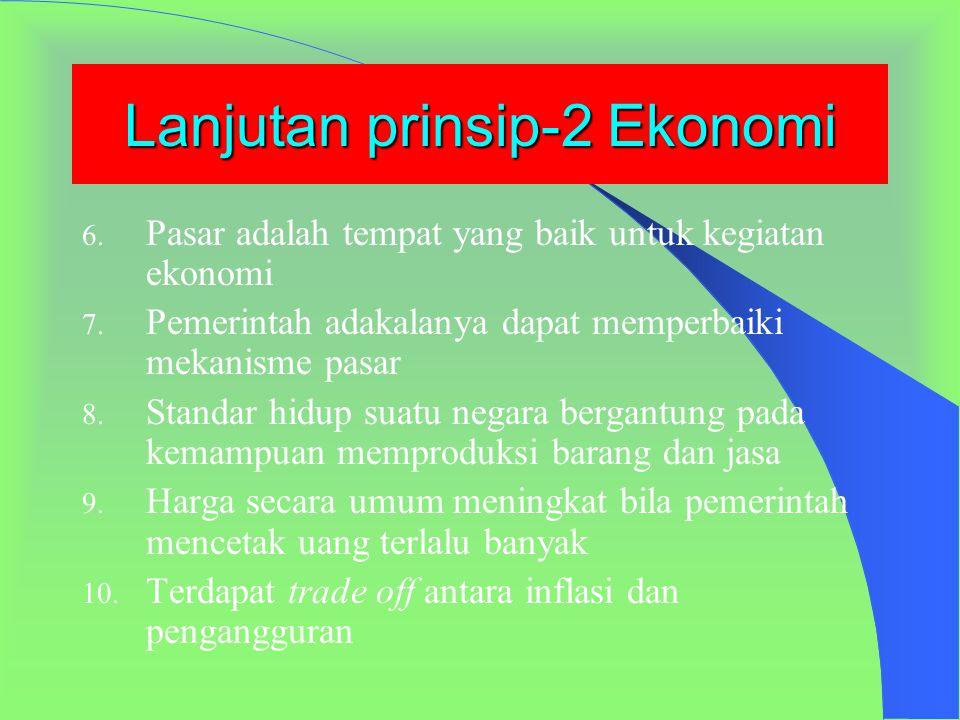 Prinsip-prinsip Ekonomi Akan tetapi: 1. Setiap individu harus selalu melakukan trade off 2. Biaya adalah apa yang dikorbankan untuk mendapatkan sesuat