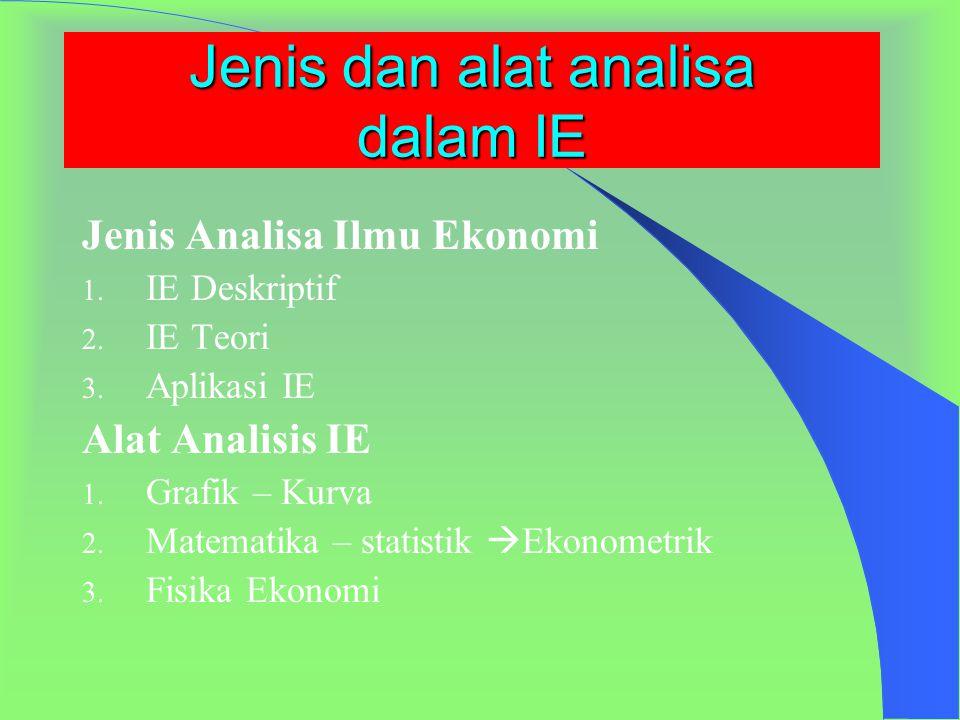 Jenis dan alat analisa dalam IE Jenis Analisa Ilmu Ekonomi 1.