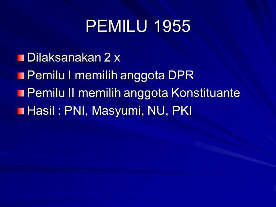 PEMILU 1955 Dilaksanakan 2 x Pemilu I memilih anggota DPR Pemilu II memilih anggota Konstituante Hasil : PNI, Masyumi, NU, PKI