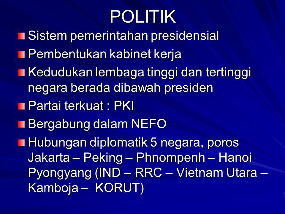 POLITIK Sistem pemerintahan presidensial Pembentukan kabinet kerja Kedudukan lembaga tinggi dan tertinggi negara berada dibawah presiden Partai terkuat : PKI Bergabung dalam NEFO Hubungan diplomatik 5 negara, poros Jakarta – Peking – Phnompenh – Hanoi Pyongyang (IND – RRC – Vietnam Utara – Kamboja – KORUT)
