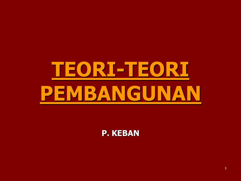 1 TEORI-TEORI PEMBANGUNAN P. KEBAN