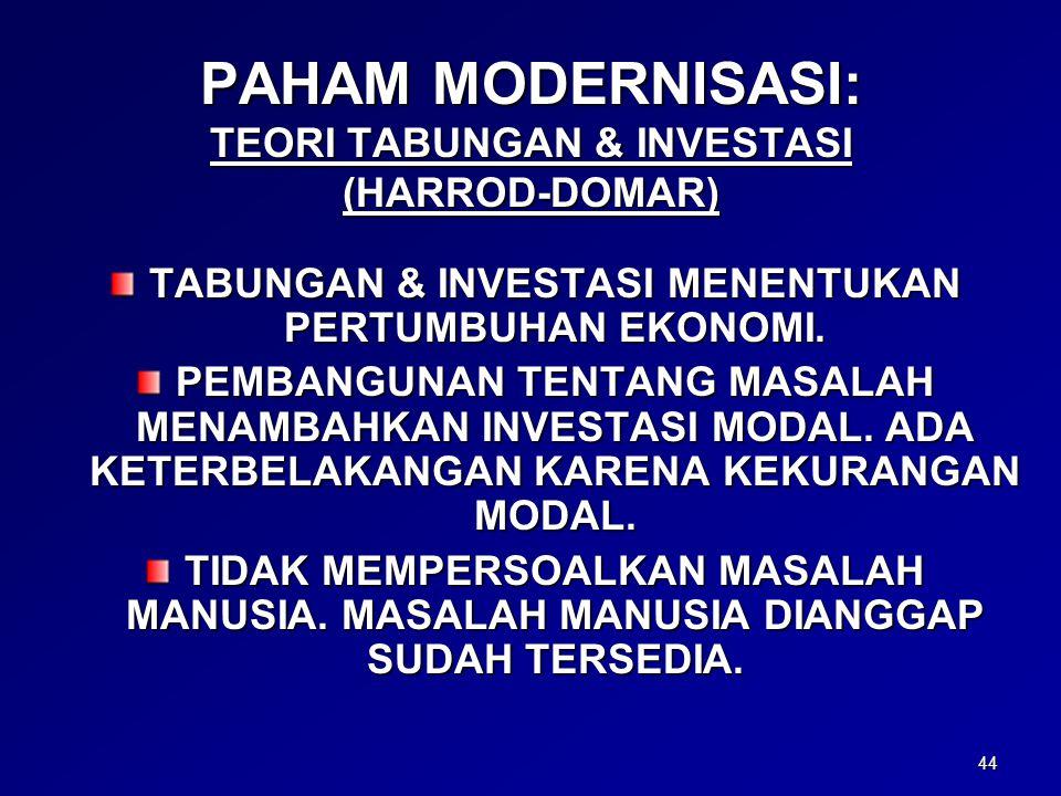44 PAHAM MODERNISASI: TEORI TABUNGAN & INVESTASI (HARROD-DOMAR) TABUNGAN & INVESTASI MENENTUKAN PERTUMBUHAN EKONOMI. PEMBANGUNAN TENTANG MASALAH MENAM