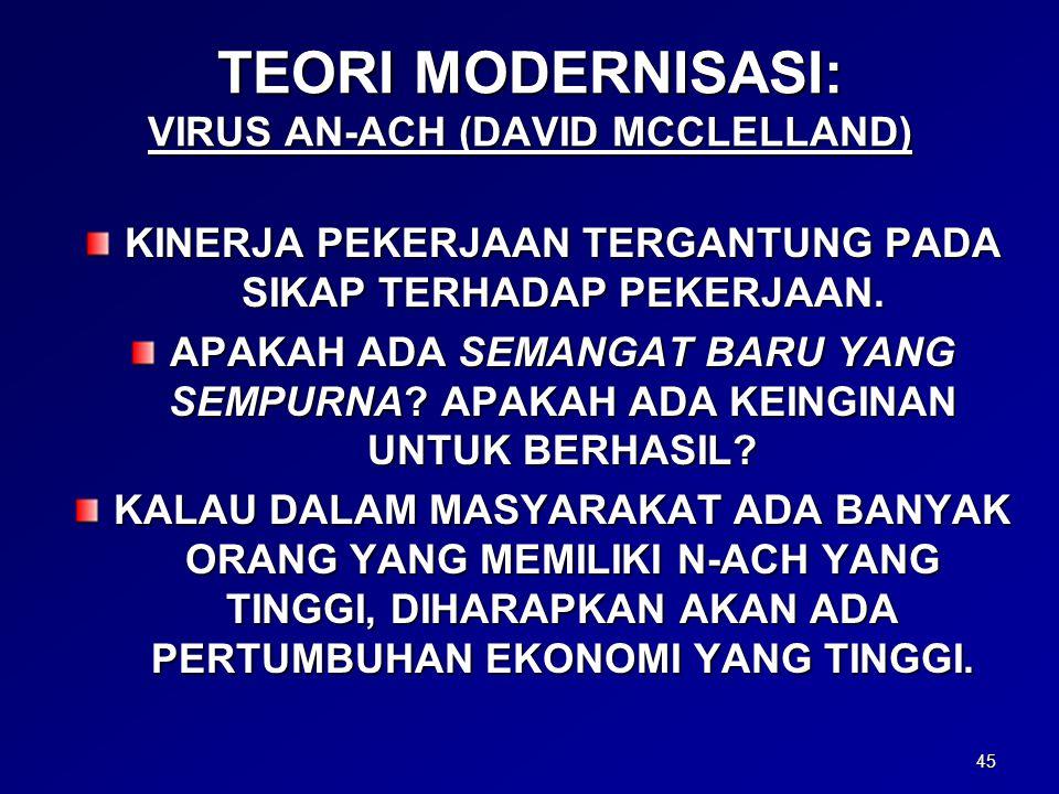 45 TEORI MODERNISASI: VIRUS AN-ACH (DAVID MCCLELLAND) KINERJA PEKERJAAN TERGANTUNG PADA SIKAP TERHADAP PEKERJAAN.