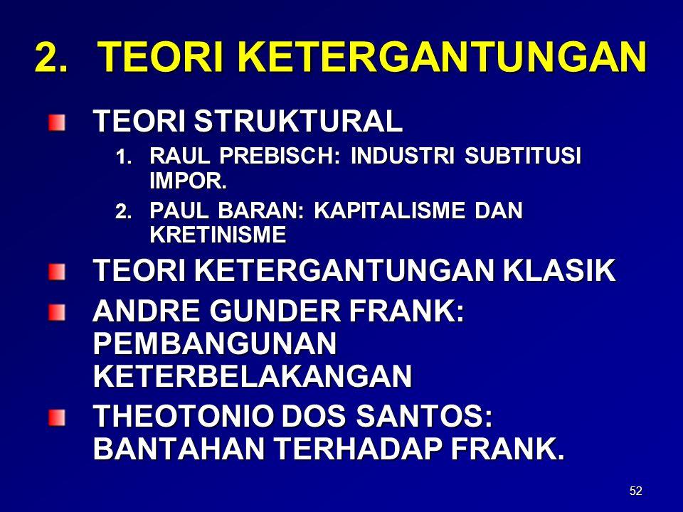 52 2.TEORI KETERGANTUNGAN TEORI STRUKTURAL 1. RAUL PREBISCH: INDUSTRI SUBTITUSI IMPOR. 2. PAUL BARAN: KAPITALISME DAN KRETINISME TEORI KETERGANTUNGAN