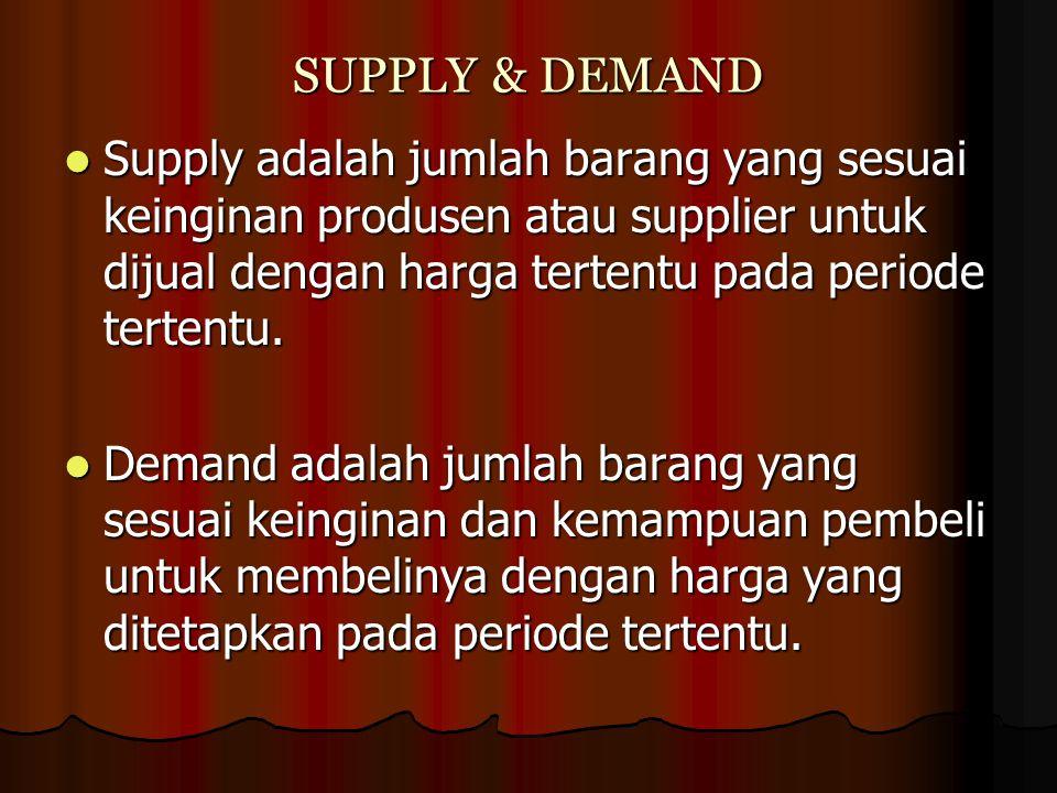 SUPPLY & DEMAND Supply adalah jumlah barang yang sesuai keinginan produsen atau supplier untuk dijual dengan harga tertentu pada periode tertentu. Sup