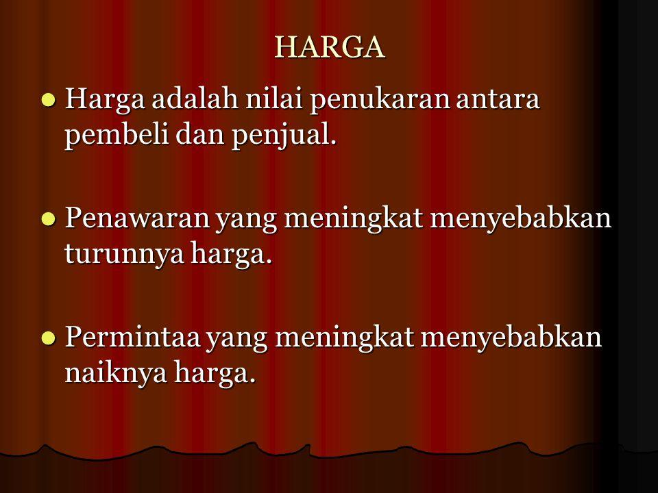 HARGA Harga adalah nilai penukaran antara pembeli dan penjual. Harga adalah nilai penukaran antara pembeli dan penjual. Penawaran yang meningkat menye