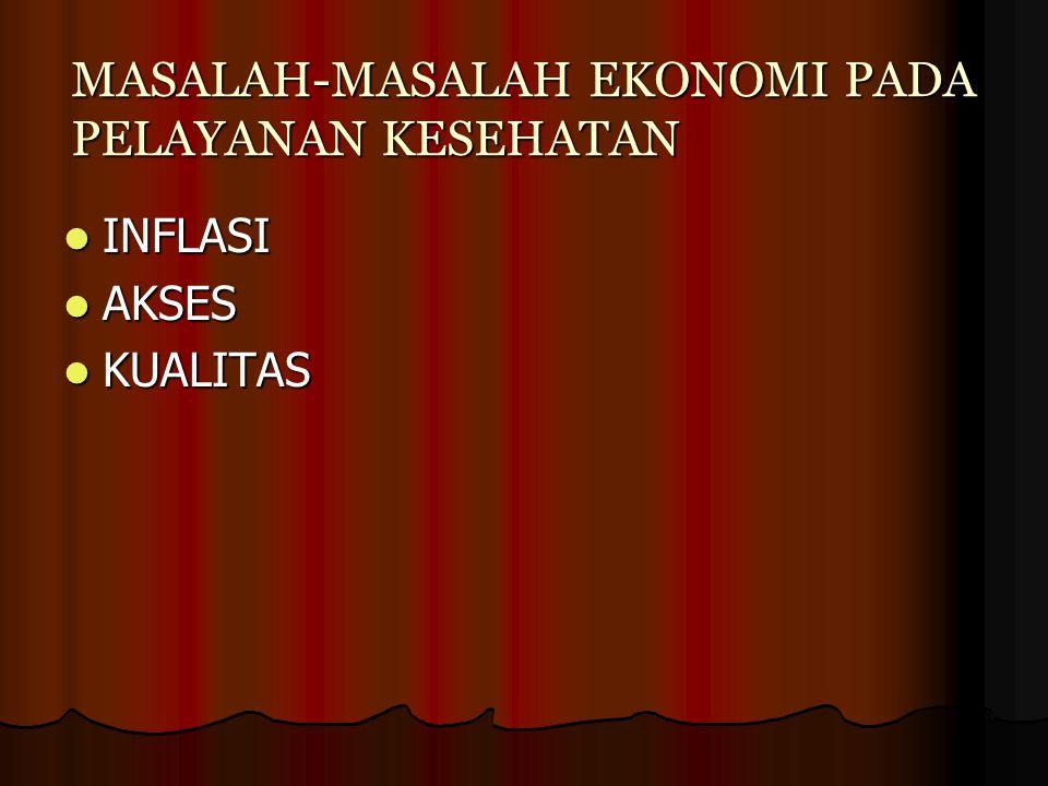MASALAH-MASALAH EKONOMI PADA PELAYANAN KESEHATAN INFLASI INFLASI AKSES AKSES KUALITAS KUALITAS