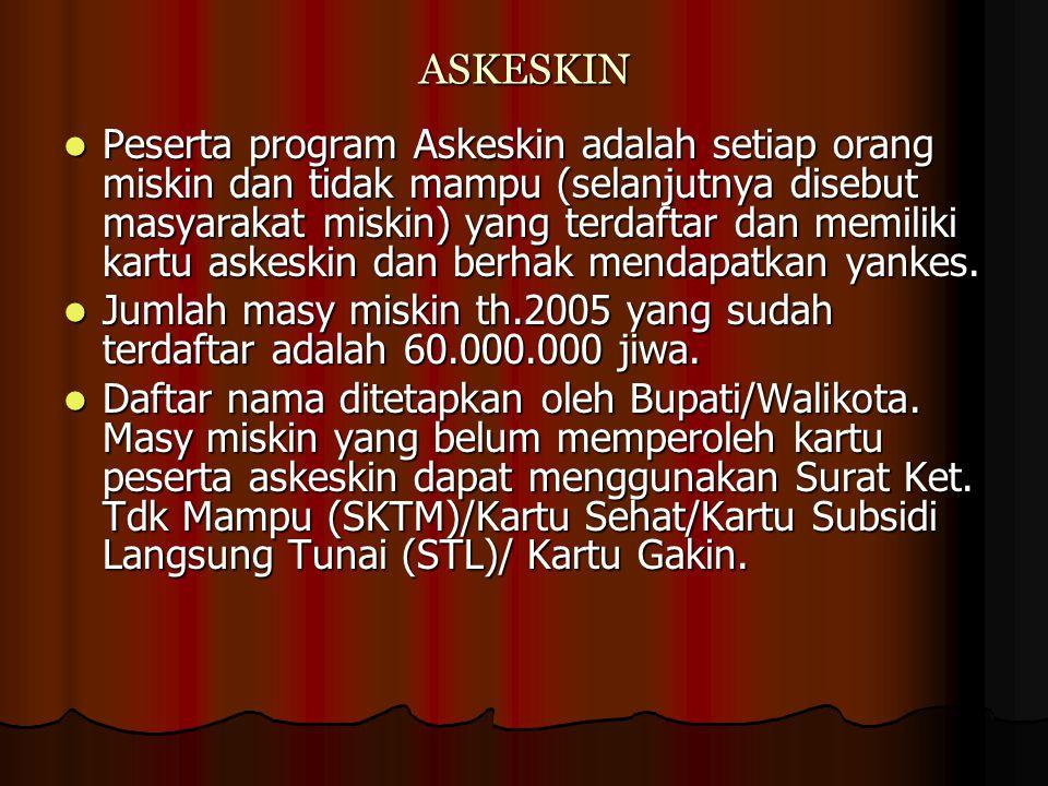 ASKESKIN Peserta program Askeskin adalah setiap orang miskin dan tidak mampu (selanjutnya disebut masyarakat miskin) yang terdaftar dan memiliki kartu
