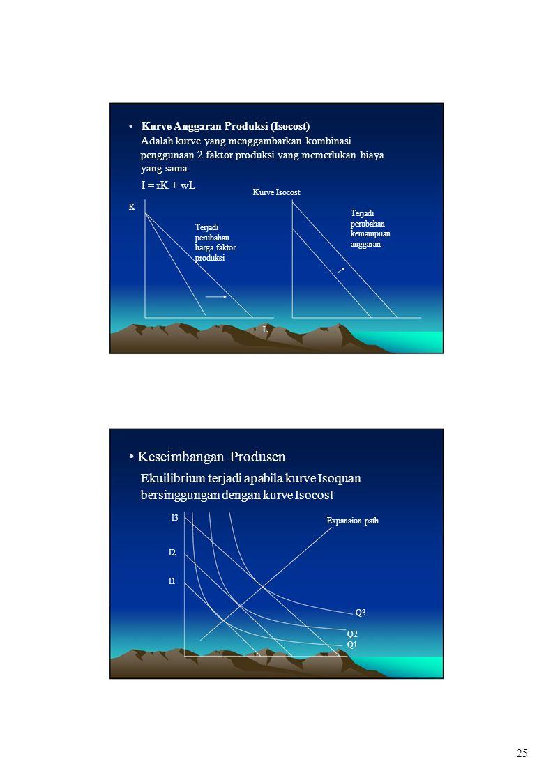 K Kurve Anggaran Produksi (Isocost) Adalah kurve yang menggambarkan kombinasi penggunaan 2 faktor produksi yang memerlukan biaya yang sama.
