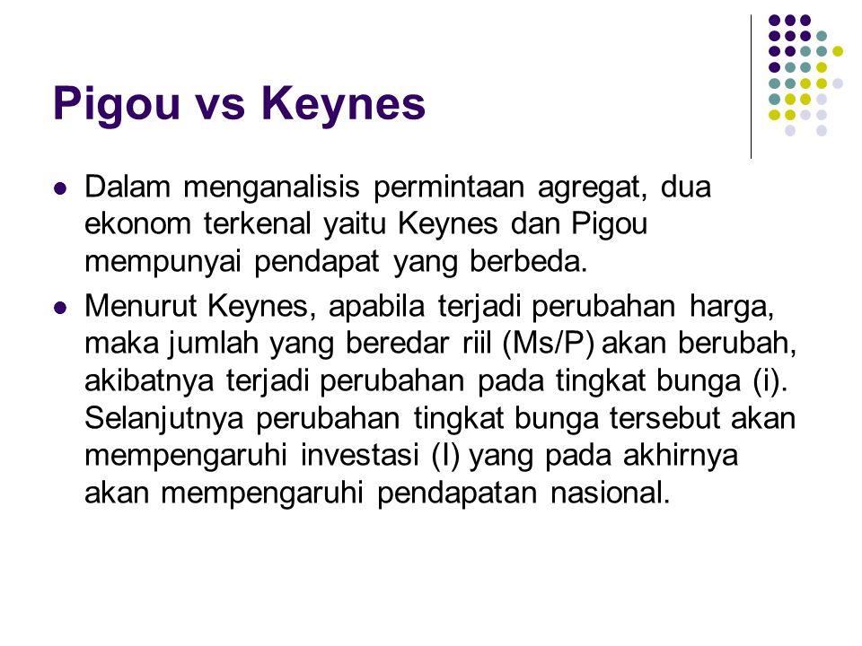 Pigou vs Keynes Dalam menganalisis permintaan agregat, dua ekonom terkenal yaitu Keynes dan Pigou mempunyai pendapat yang berbeda. Menurut Keynes, apa