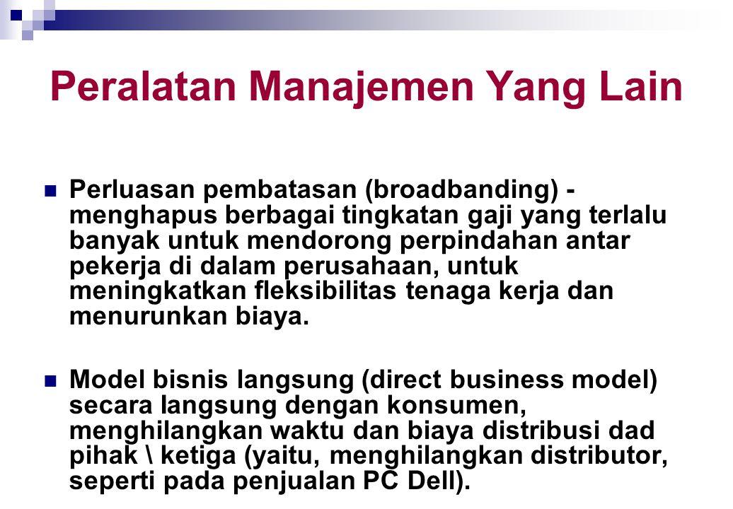 Rekayasa Ulang Rekayasa ulang (reengineering) adalah kecenderongan manajemen yang paling terkenal pada pertengahan tahun 1990- an.