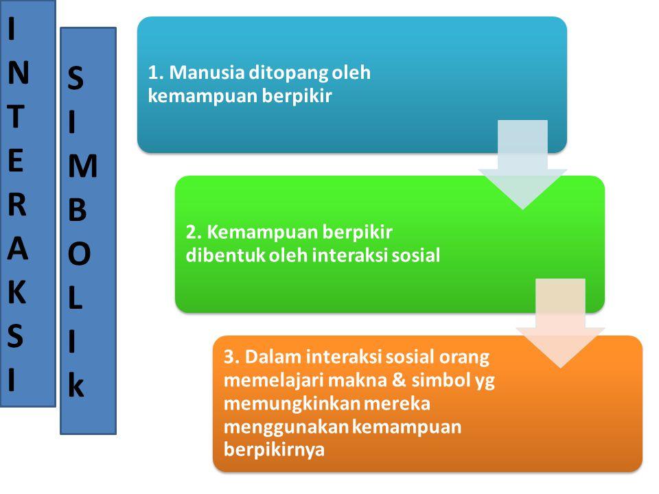 1. Manusia ditopang oleh kemampuan berpikir 2. Kemampuan berpikir dibentuk oleh interaksi sosial 3. Dalam interaksi sosial orang memelajari makna & si