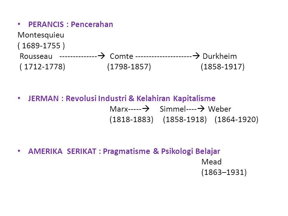 PERANCIS : Pencerahan Montesquieu ( 1689-1755 ) Rousseau --------------  Comte ---------------------  Durkheim ( 1712-1778) (1798-1857) (1858-1917)