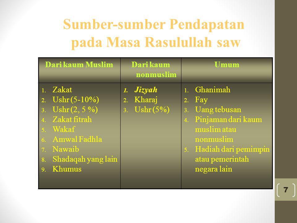 7 Sumber-sumber Pendapatan pada Masa Rasulullah saw Dari kaum MuslimDari kaum nonmuslim Umum 1. Zakat 2. Ushr (5-10%) 3. Ushr (2, 5 %) 4. Zakat fitrah