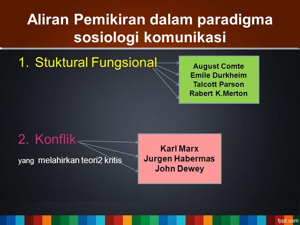 Aliran Pemikiran dalam paradigma sosiologi komunikasi 1.Stuktural Fungsional 2.Konflik yang melahirkan teori2 kritis August Comte Emile Durkheim Talco