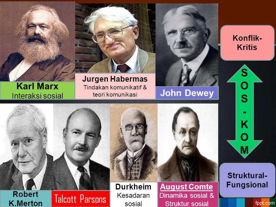 John Dewey Jurgen Habermas Tindakan komunikatif & teori komunikasi Talcott Parsons Robert K.Merton Karl Marx Interaksi sosial August Comte Dinamika so