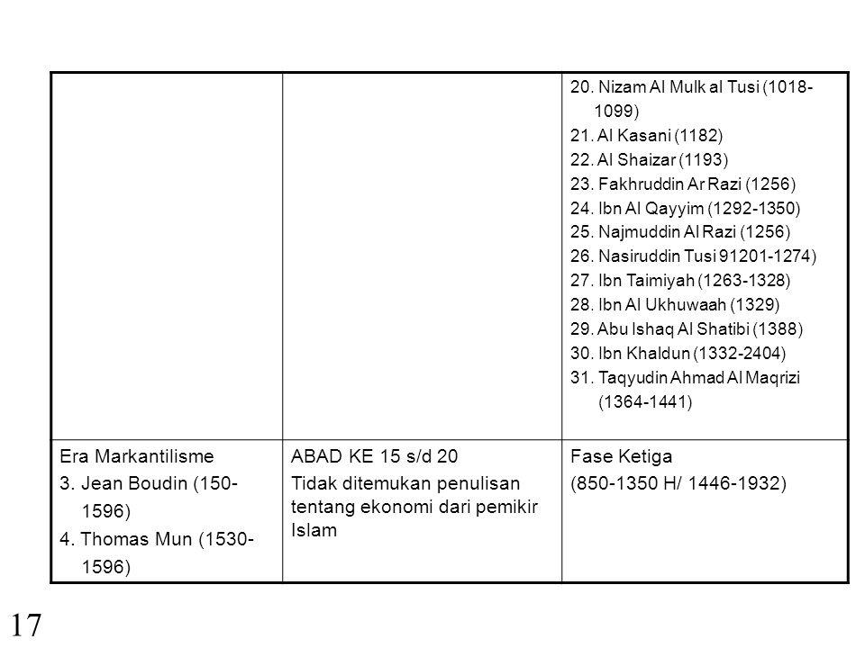 8. Syafi'i (767-820) 9. Abu Ubaid Al Qasim bin Salam w.836) 10. Ahmad bin Hambal (780- 855) 11. Harits bin Asad Al Muhasibi (890) 12. Junaid Bagdadi (