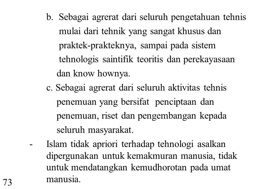 72 5. Tehnologi Tepat Guna. - Tehnologi sebagai kumpulan alat, aturan dan prosedur yang merupakan penerapan pengetahuan ilmiah terhadap suatu pekerjaa