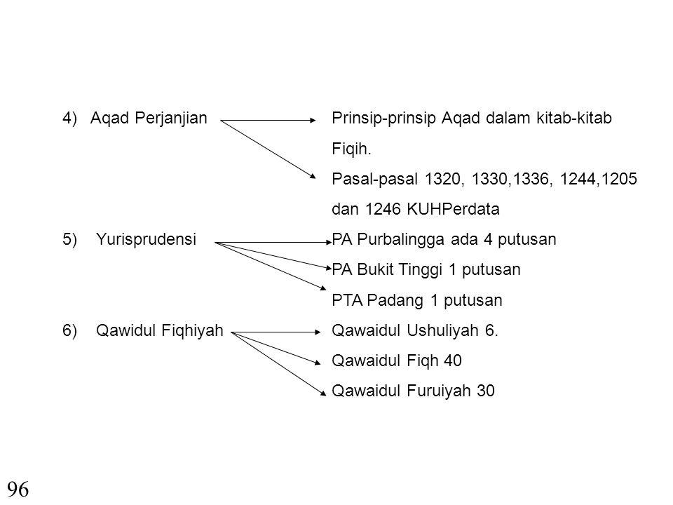 4.Hukum Formil dan Materiil Peradilan Agama a.