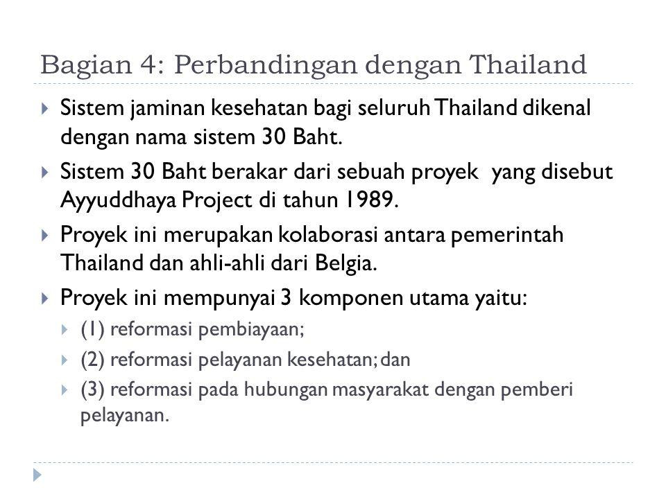 Bagian 4: Perbandingan dengan Thailand  Sistem jaminan kesehatan bagi seluruh Thailand dikenal dengan nama sistem 30 Baht.