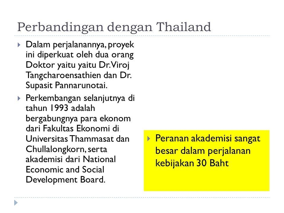 Perbandingan dengan Thailand  Dalam perjalanannya, proyek ini diperkuat oleh dua orang Doktor yaitu yaitu Dr.