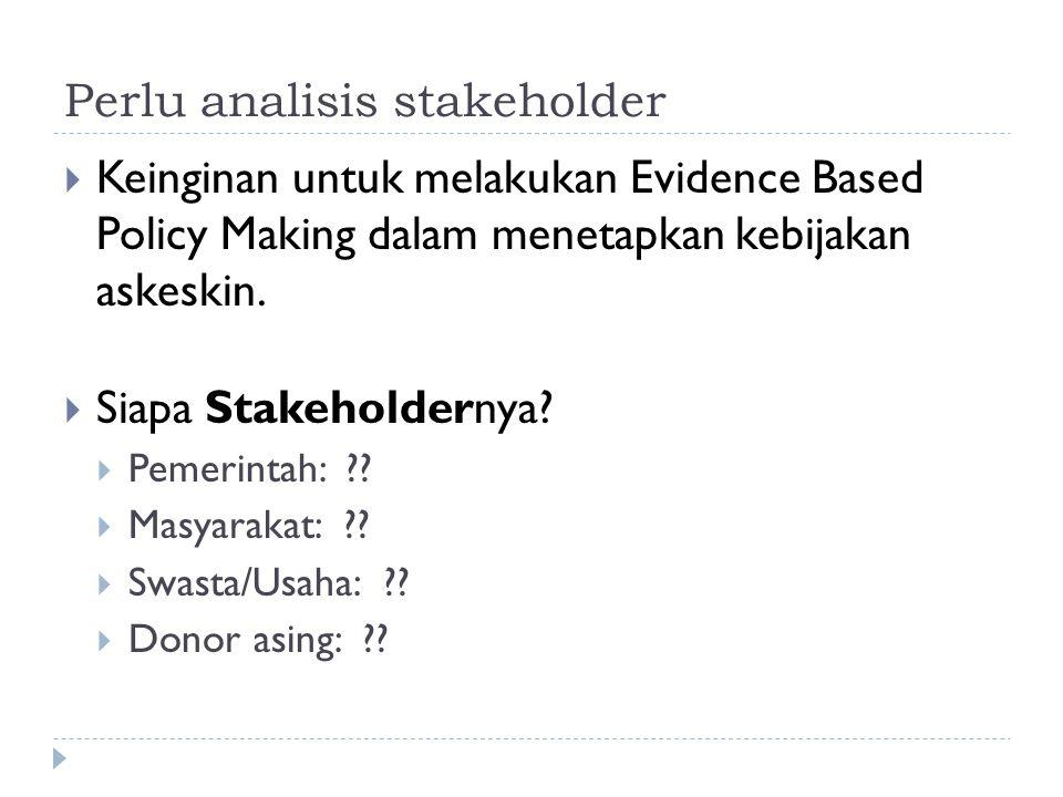 Perlu analisis stakeholder  Keinginan untuk melakukan Evidence Based Policy Making dalam menetapkan kebijakan askeskin.