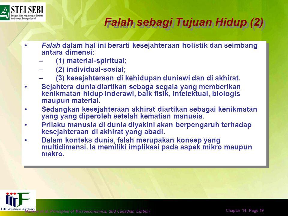 Mankiw et al. Principles of Microeconomics, 2nd Canadian Edition Chapter 14: Page 18 Falah sebagi Tujuan Hidup (1) Islam memaknai 'kesejahteraan' deng