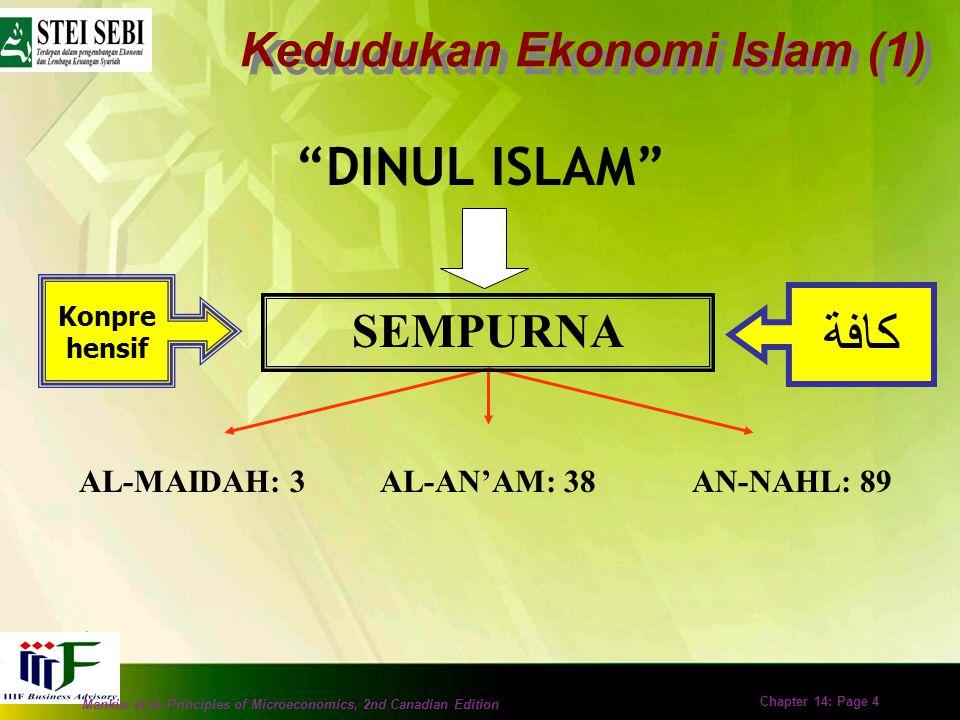 Mankiw et al. Principles of Microeconomics, 2nd Canadian Edition Chapter 14: Page 3 A.Kedudukan Ekonomi Islam dalam Al-Islam & Urgensinya