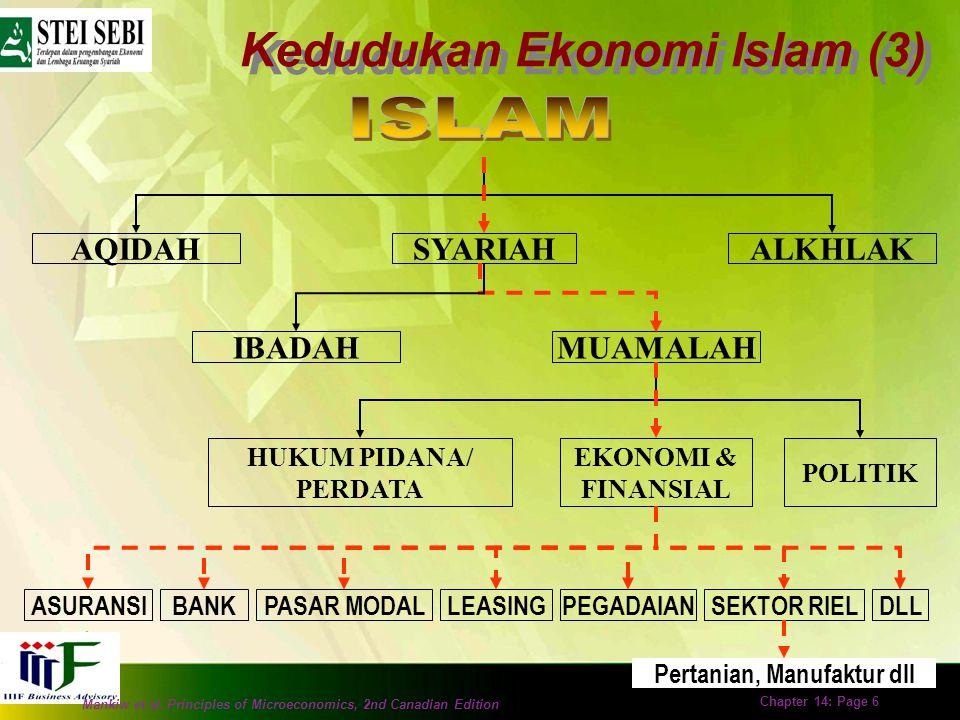 Mankiw et al. Principles of Microeconomics, 2nd Canadian Edition Chapter 14: Page 5 Kedudukan Ekonomi Islam (2) Pada hari ini telah Ku sempurnakan unt