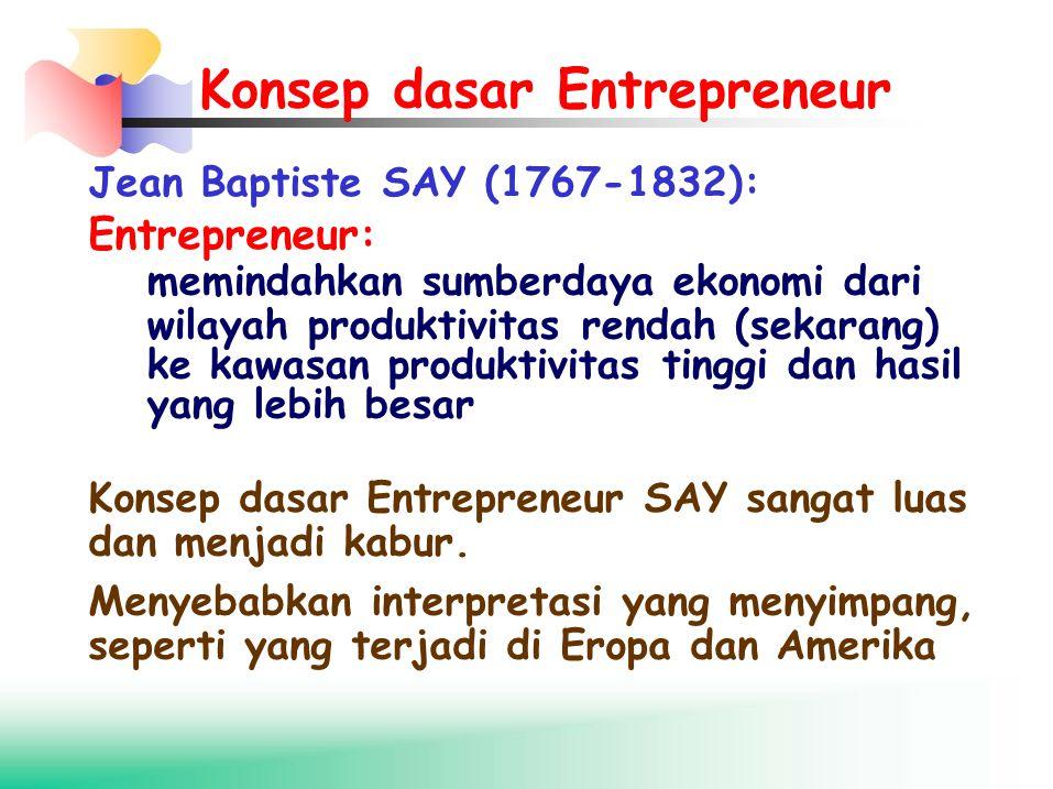 Konsep dasar Entrepreneur Jean Baptiste SAY (1767-1832): Entrepreneur : memindahkan sumberdaya ekonomi dari wilayah produktivitas rendah (sekarang) ke