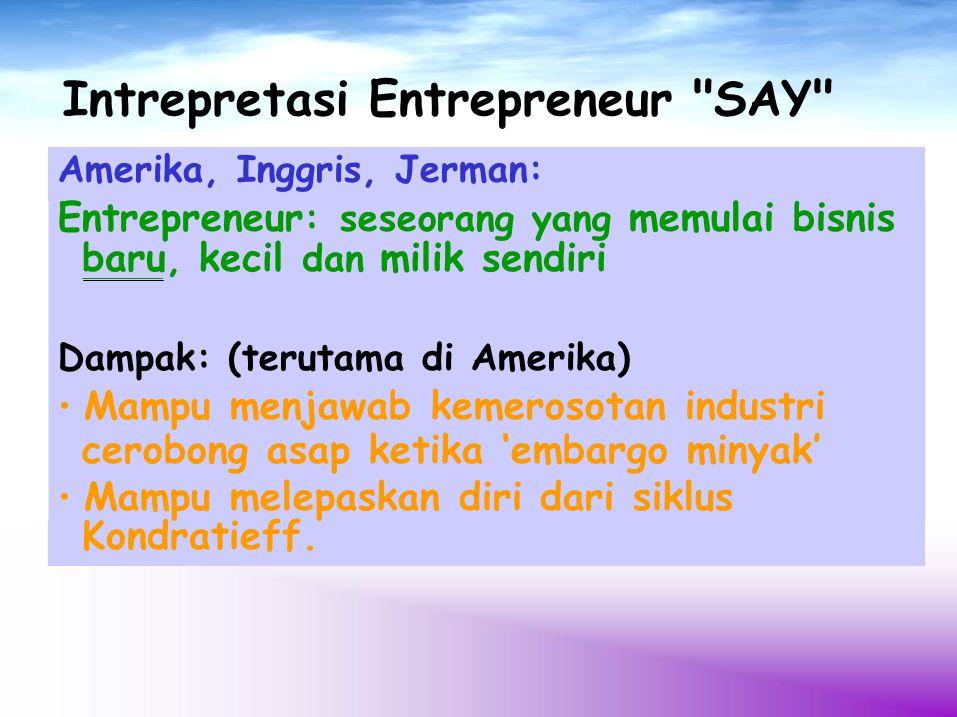 Intrepretasi Entrepreneur
