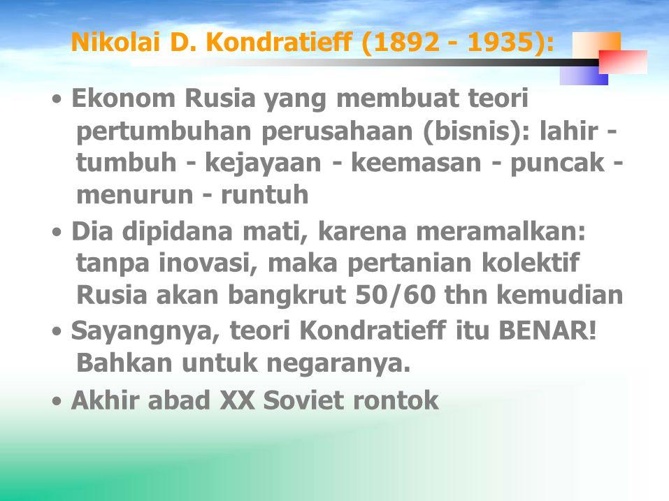 Nikolai D. Kondratieff (1892 - 1935): Ekonom Rusia yang membuat teori pertumbuhan perusahaan (bisnis): lahir - tumbuh - kejayaan - keemasan - puncak -